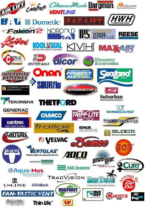 Food Companies Logos List